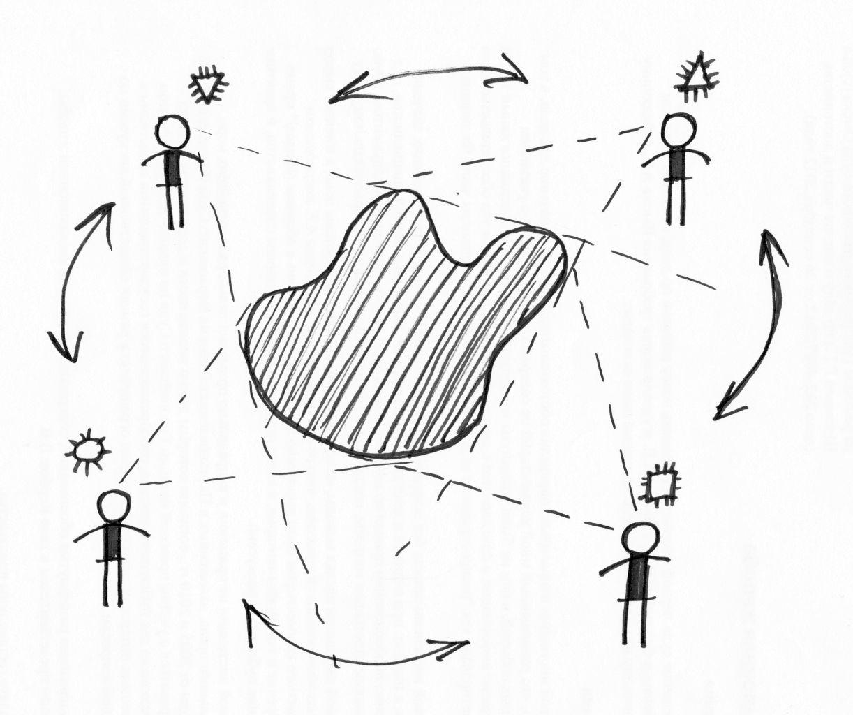 Схема объемного представления