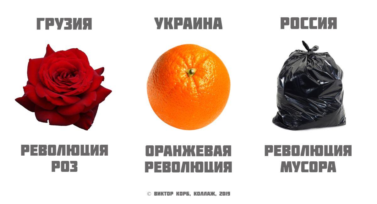 Символы мирных революций